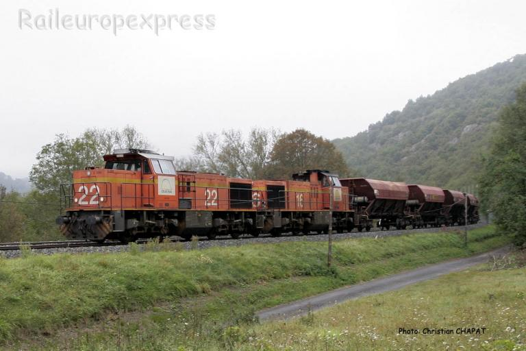 UM de G 1000 Colas Rail